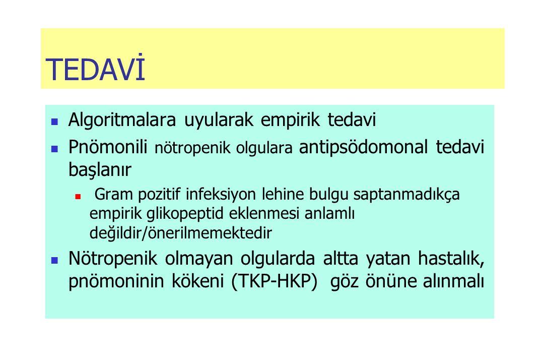 TEDAVİ Algoritmalara uyularak empirik tedavi Pnömonili nötropenik olgulara antipsödomonal tedavi başlanır Gram pozitif infeksiyon lehine bulgu saptanmadıkça empirik glikopeptid eklenmesi anlamlı değildir/önerilmemektedir Nötropenik olmayan olgularda altta yatan hastalık, pnömoninin kökeni (TKP-HKP) göz önüne alınmalı