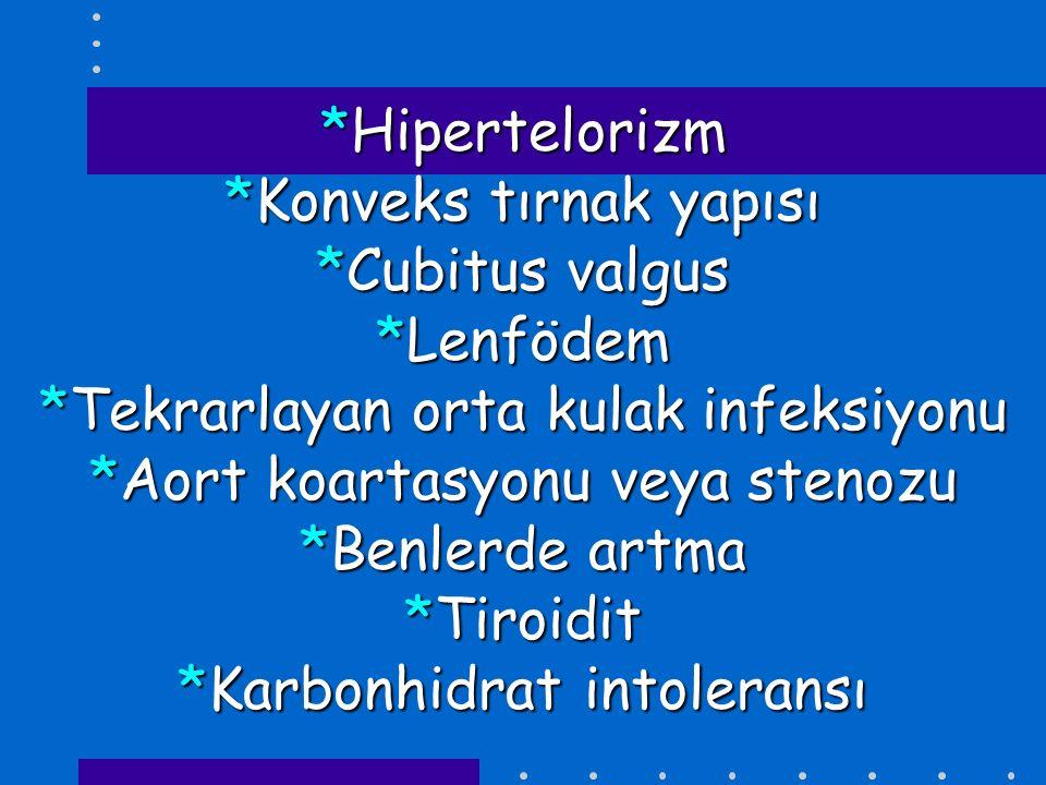 *Hipertelorizm *Konveks tırnak yapısı *Cubitus valgus *Lenfödem *Tekrarlayan orta kulak infeksiyonu *Aort koartasyonu veya stenozu *Benlerde artma *Ti