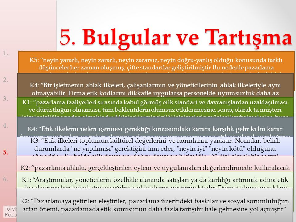 5. Bulgular ve Tartışma 12.6.20157 1.Kavramsal Yapı 2.Amaç 3.Literatür Özeti 4.Tasarım ve Yöntem 5.Bulgular ve Tartışma 6.Sonuç, Öneri ve Kısıtlar 1.K
