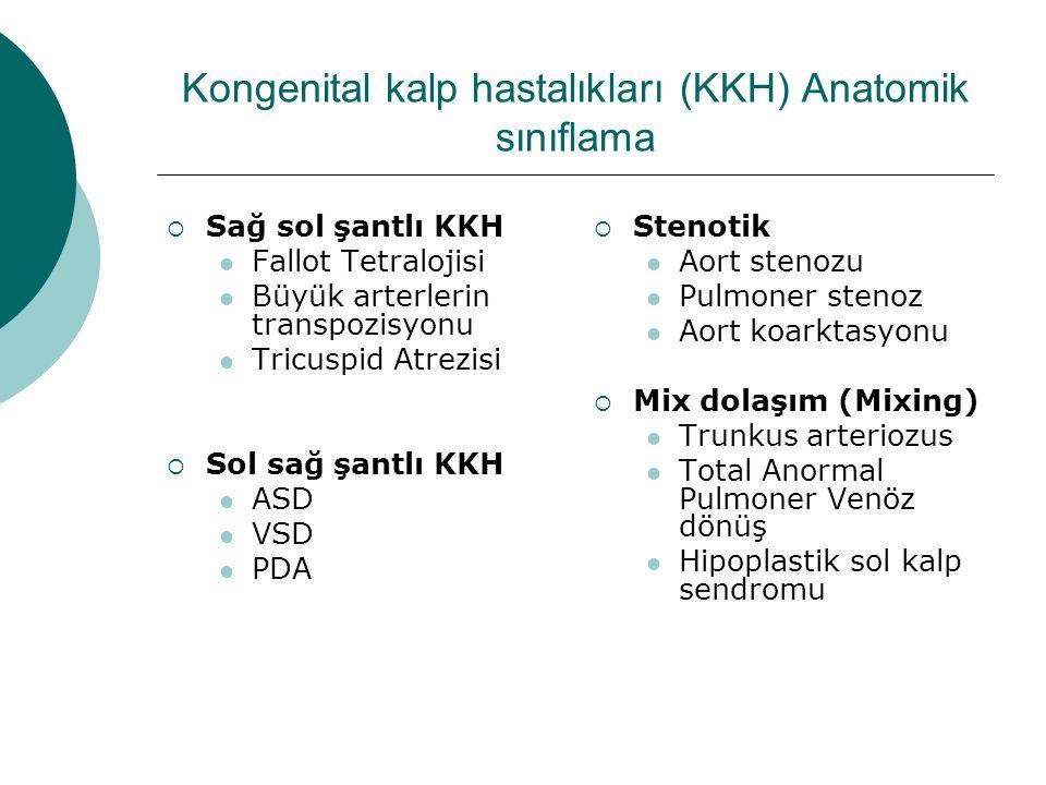 Kongenital kalp hastalıkları (KKH) Anatomik sınıflama  Sağ sol şantlı KKH Fallot Tetralojisi Büyük arterlerin transpozisyonu Tricuspid Atrezisi  Sol sağ şantlı KKH ASD VSD PDA  Stenotik Aort stenozu Pulmoner stenoz Aort koarktasyonu  Mix dolaşım (Mixing) Trunkus arteriozus Total Anormal Pulmoner Venöz dönüş Hipoplastik sol kalp sendromu