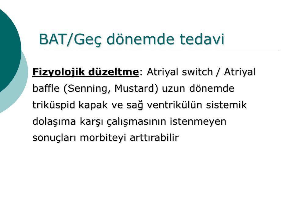 BAT/Geç dönemde tedavi Fizyolojik düzeltme: Atriyal switch / Atriyal baffle (Senning, Mustard) uzun dönemde triküspid kapak ve sağ ventrikülün sistemi