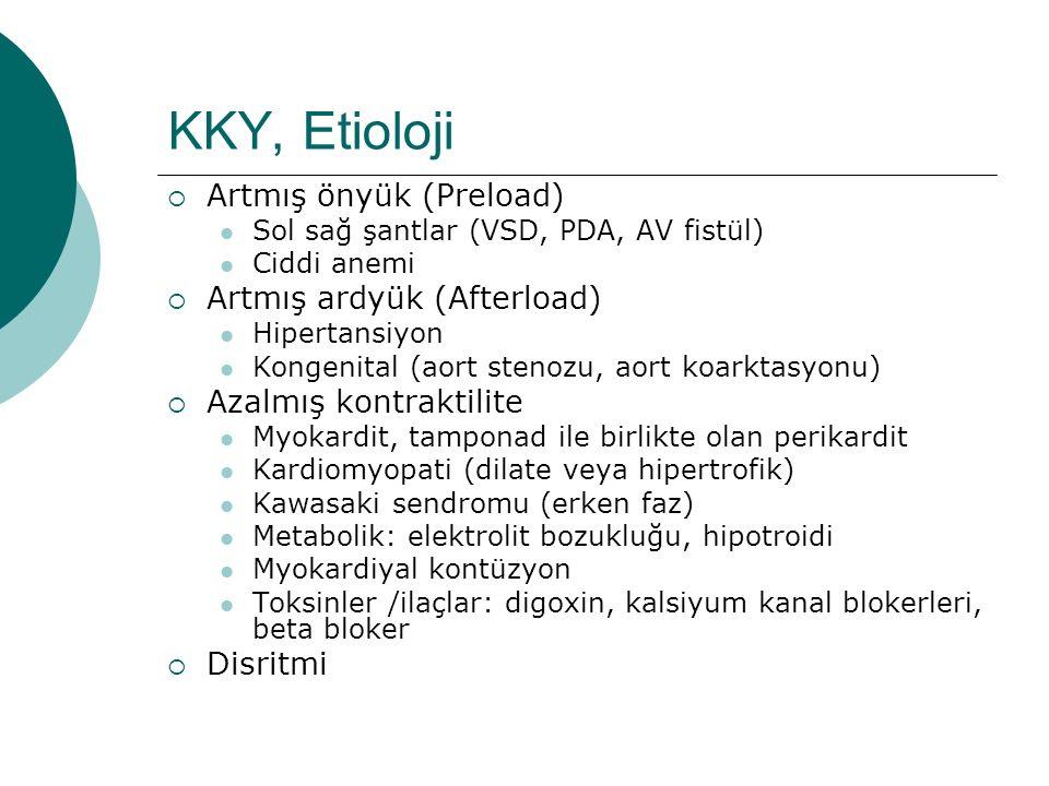 KKY, Etioloji  Artmış önyük (Preload) Sol sağ şantlar (VSD, PDA, AV fistül) Ciddi anemi  Artmış ardyük (Afterload) Hipertansiyon Kongenital (aort stenozu, aort koarktasyonu)  Azalmış kontraktilite Myokardit, tamponad ile birlikte olan perikardit Kardiomyopati (dilate veya hipertrofik) Kawasaki sendromu (erken faz) Metabolik: elektrolit bozukluğu, hipotroidi Myokardiyal kontüzyon Toksinler /ilaçlar: digoxin, kalsiyum kanal blokerleri, beta bloker  Disritmi