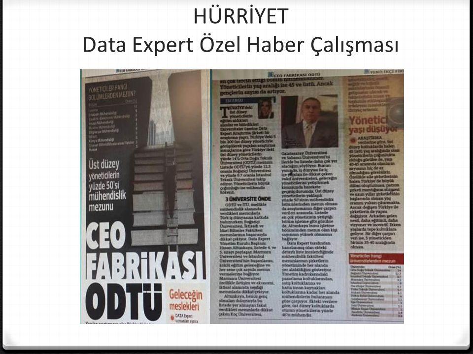 HÜRRİYET Data Expert Özel Haber Çalışması