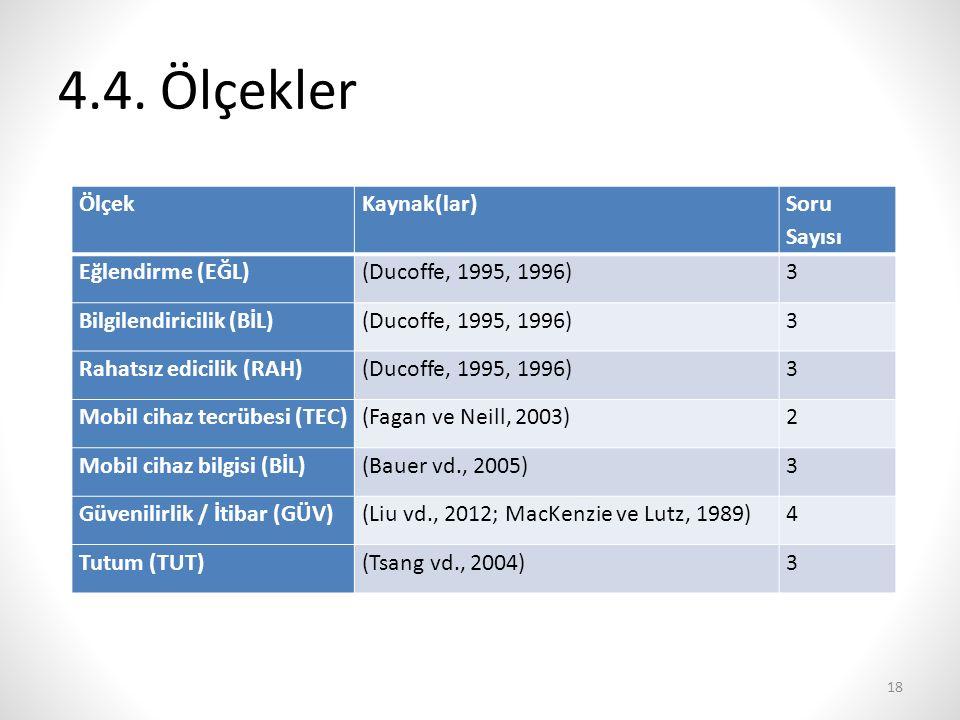 4.4. Ölçekler ÖlçekKaynak(lar) Soru Sayısı Eğlendirme (EĞL)(Ducoffe, 1995, 1996)3 Bilgilendiricilik (BİL)(Ducoffe, 1995, 1996)3 Rahatsız edicilik (RAH