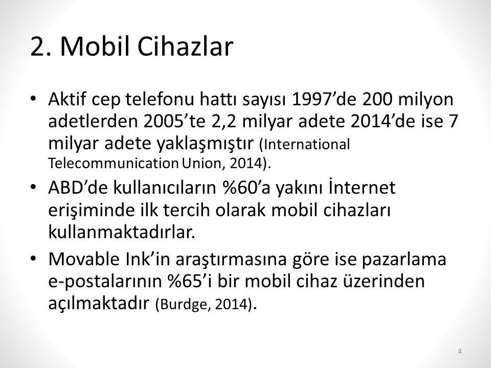 2. Mobil Cihazlar Aktif cep telefonu hattı sayısı 1997'de 200 milyon adetlerden 2005'te 2,2 milyar adete 2014'de ise 7 milyar adete yaklaşmıştır (Inte