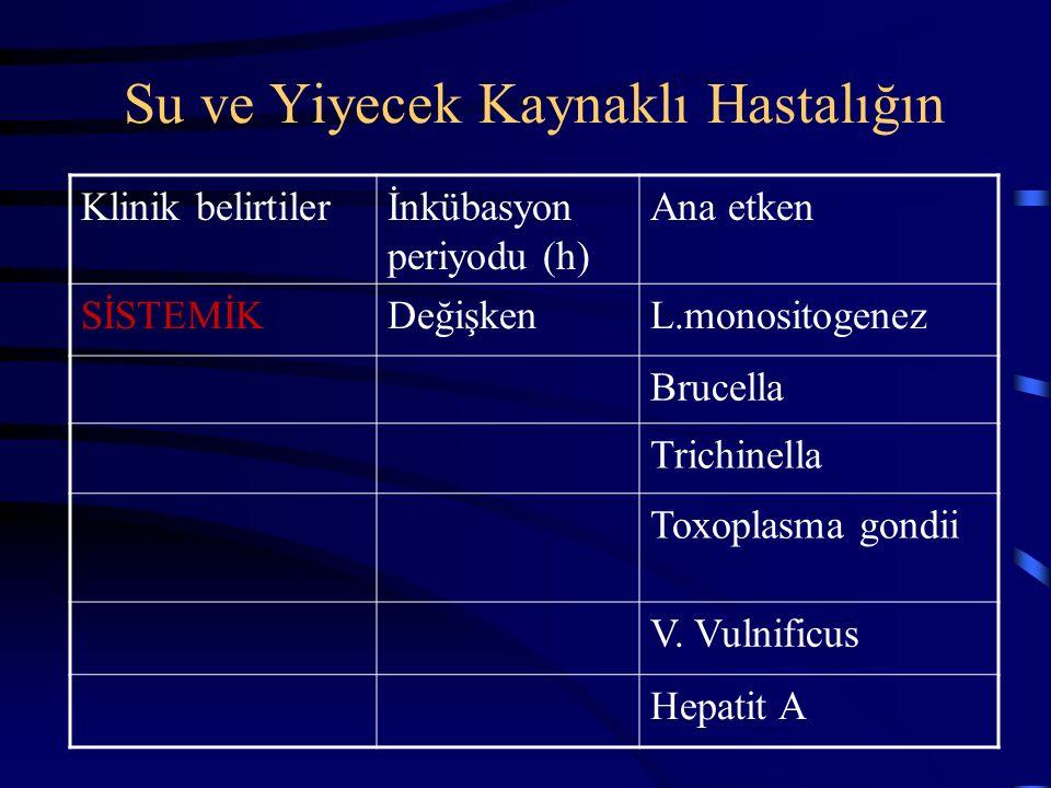 Su ve Yiyecek Kaynaklı Hastalığın Klinik belirtilerİnkübasyon periyodu (h) Ana etken Nörolojik0-6Balık,midye,monosod yum glutamat 0-24Mantar 18-24C.bo
