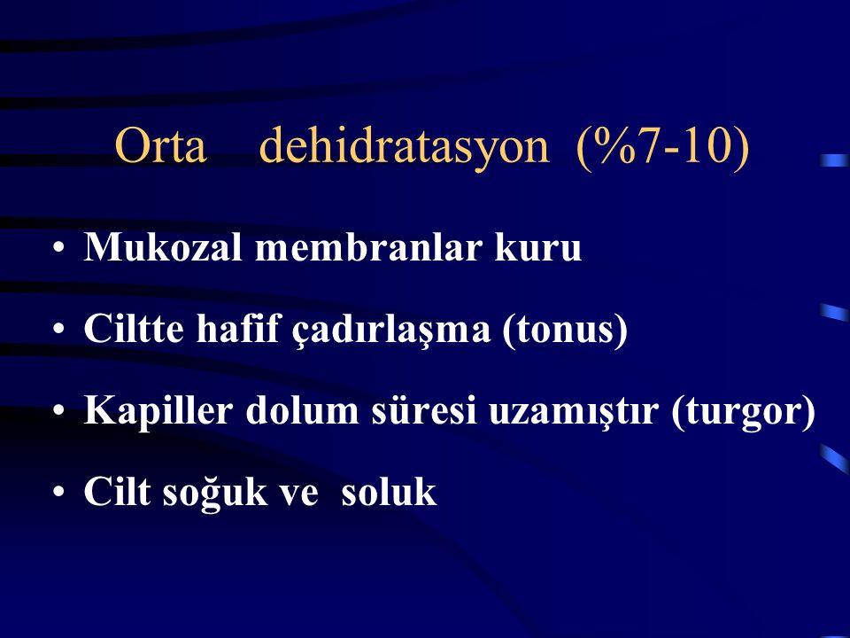 Orta dehidratasyon (%7-10) Taşikardi İdrar çıkışı azalmış veya yok İrritabilite ve letarji Fontanel ve göz kürelerinde çökme Gözyaşı salgısında azalma