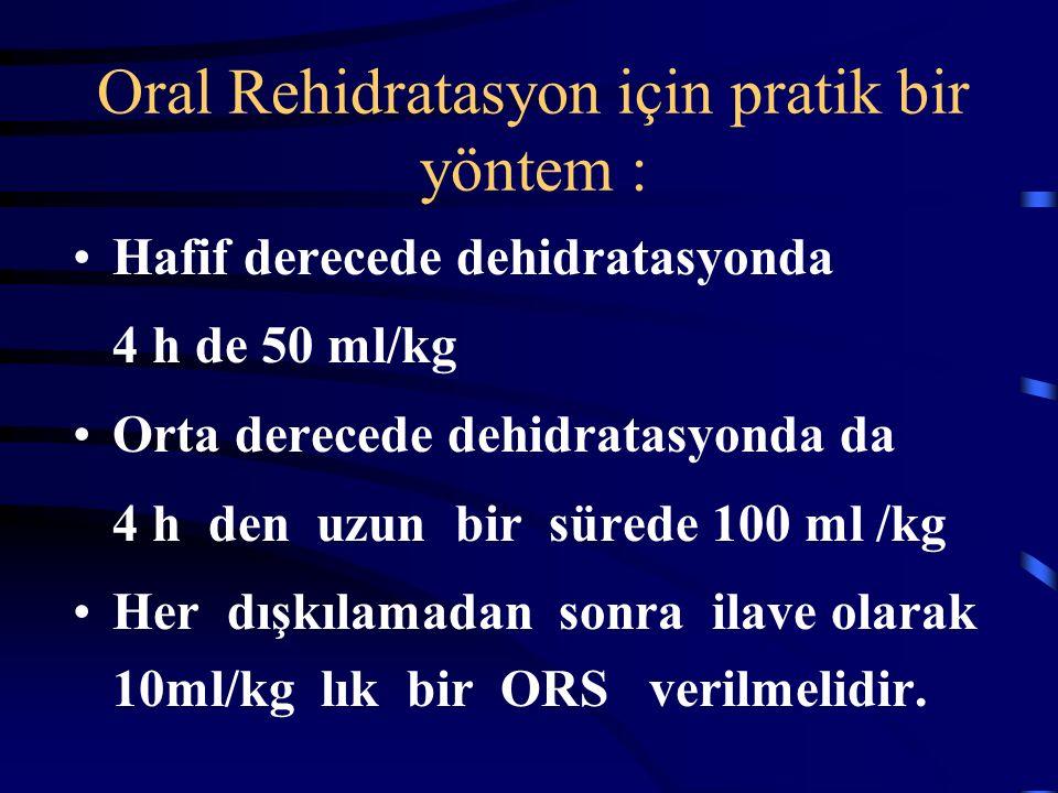 Paranteral Tedavi: Ciddi dehidratasyon Şiddetli kusmalar Koma veya stupor Gastik / duodenal distansiyon