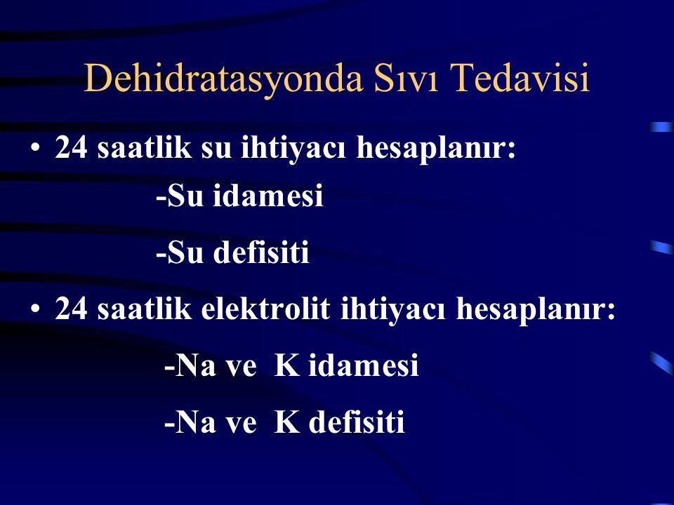 Dehidratasyonda Sıvı Tedavisi  İntravasküler Volümün Restorasyonu: Normal salin: 20 ml/kg 20 dk da bolus (intravasküler volüm restore edilinceye kada