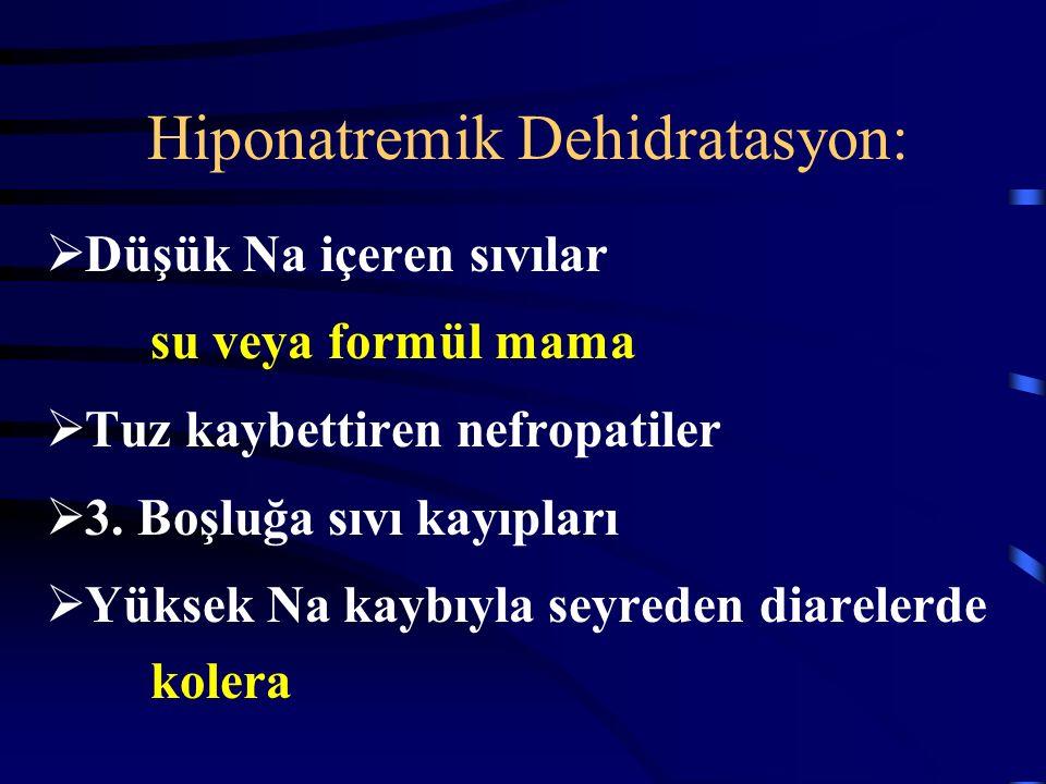 Tedavinin Takibi Asidoz hiperkalemiye neden olabilir.