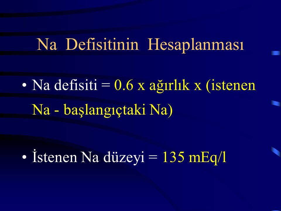 Hiponatremik Dehidratasyon:  Düşük Na içeren sıvılar su veya formül mama  Tuz kaybettiren nefropatiler  3. Boşluğa sıvı kayıpları  Yüksek Na kaybı