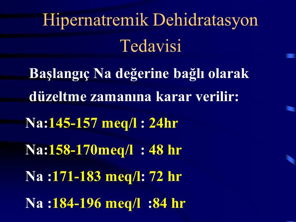 Hipernatremik Dehidratasyon Tedavisi İntravasküler volüm yerine konur: NS ile 20 dk dan fazla bir sürede 20 ml/kg (intravasküler volüm yerine konulunc