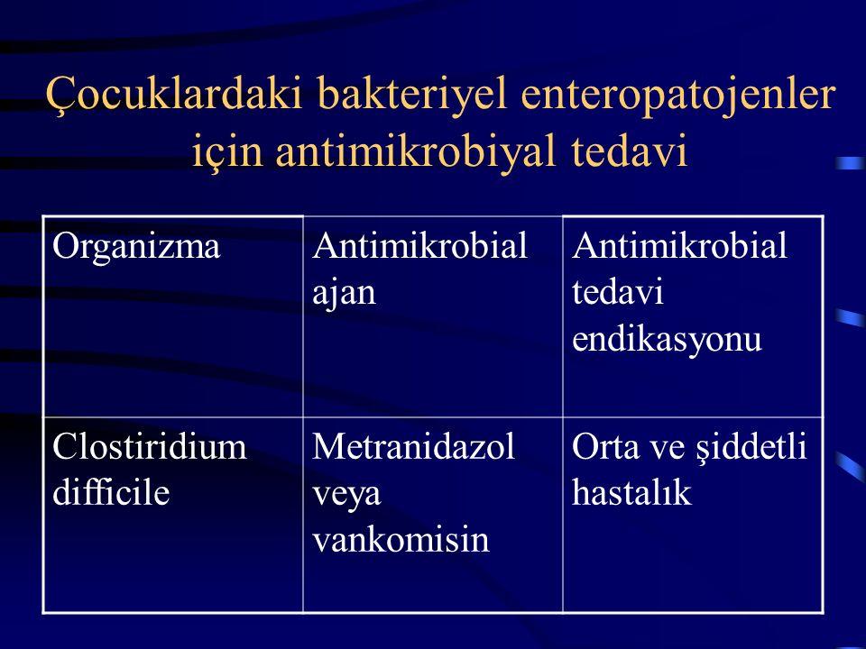 Çocuklardaki bakteriyel enteropatojenler için antimikrobiyal tedavi OrganizmaAntimikrobial ajan Antimikrobial tedavi endikasyonu Aeromonas TMP/SMZ Diz