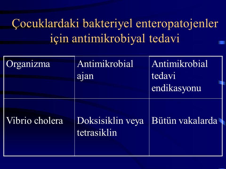 Çocuklardaki bakteriyel enteropatojenler için antimikrobiyal tedavi OrganizmaAntimikrobial ajan Antimikrobial tedavi endikasyonu ShigellaAmpisillin Si