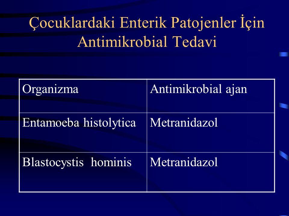 Çocuklardaki Enterik Patojenler İçin Antimikrobial Tedavi OrganizmaAntimikrobial ajan Giardia lambliaFurazolidon Metranidazol Albendazol Quinacrine Pa