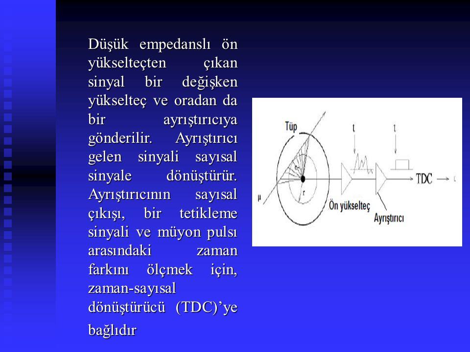 Düşük empedanslı ön yükselteçten çıkan sinyal bir değişken yükselteç ve oradan da bir ayrıştırıcıya gönderilir.