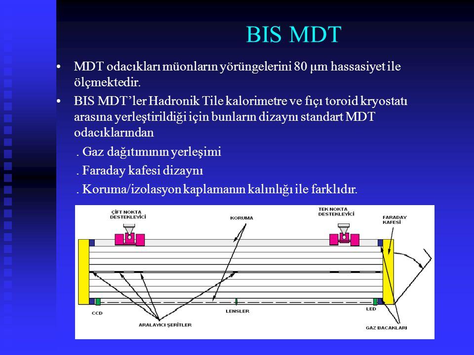BIS MDT MDT odacıkları müonların yörüngelerini 80 μm hassasiyet ile ölçmektedir.