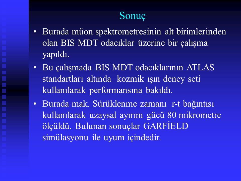 Sonuç Burada müon spektrometresinin alt birimlerinden olan BIS MDT odacıklar üzerine bir çalışma yapıldı.