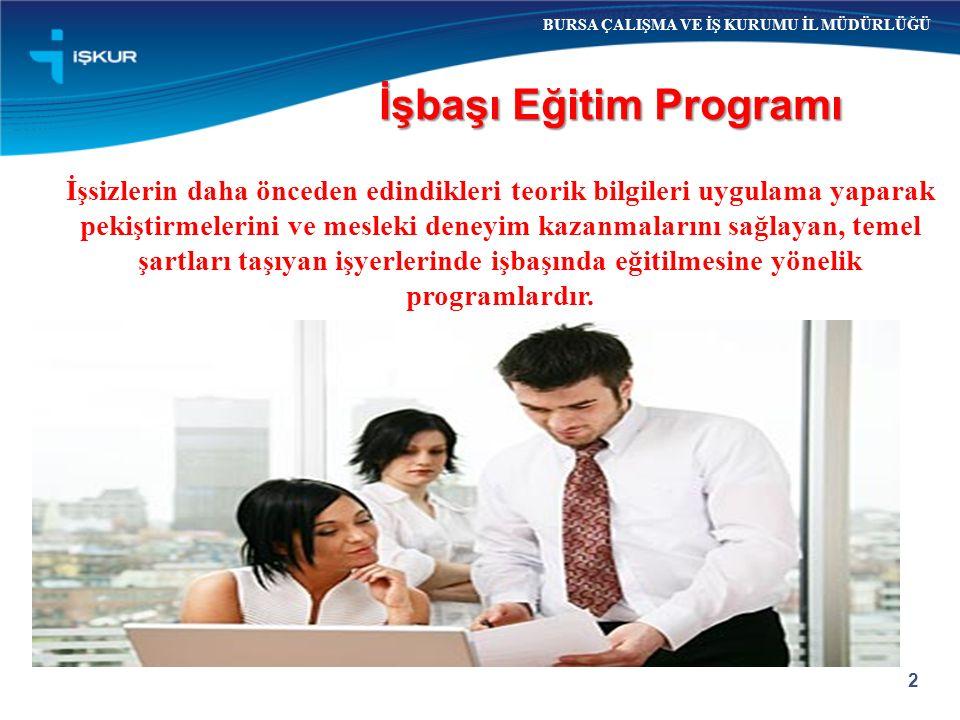 İşbaşı Eğitim Programı 2 BURSA ÇALIŞMA VE İŞ KURUMU İL MÜDÜRLÜĞÜ İşsizlerin daha önceden edindikleri teorik bilgileri uygulama yaparak pekiştirmelerin