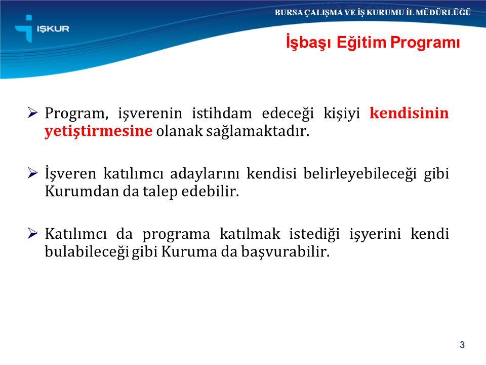 14 İşbaşı Eğitim Programı PROGRAMIN UYGULANMASI BURSA ÇALIŞMA VE İŞ KURUMU İL MÜDÜRLÜĞÜ