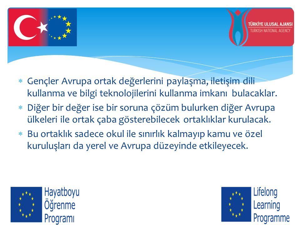  Gençler Avrupa ortak değerlerini paylaşma, iletişim dili kullanma ve bilgi teknolojilerini kullanma imkanı bulacaklar.  Diğer bir değer ise bir sor