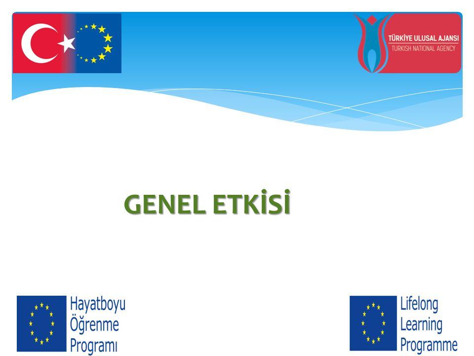 GENEL ETKİSİ