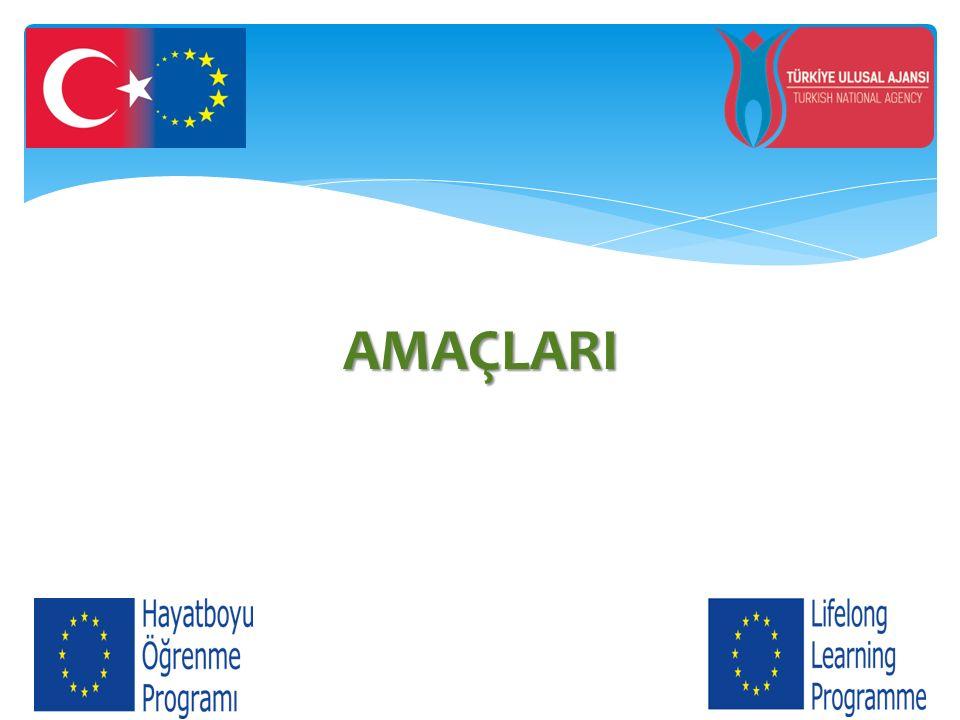  Su yönetimi konusunda insanları bilgilendirmek  Yönetimsel, iletişimsel bilgi teknolojisi alanında ve liderlik alanına beceriler geliştirmek  Su sorununa olan ilgiyi artırmak  Öğrencileri Avrupa toplumda etkin olarak dahil etme  Farklı Avrupa ülkelerindeki genç insanların işbirliğini artırmak