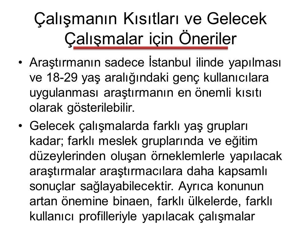 Çalışmanın Kısıtları ve Gelecek Çalışmalar için Öneriler Araştırmanın sadece İstanbul ilinde yapılması ve 18-29 yaş aralığındaki genç kullanıcılara uy