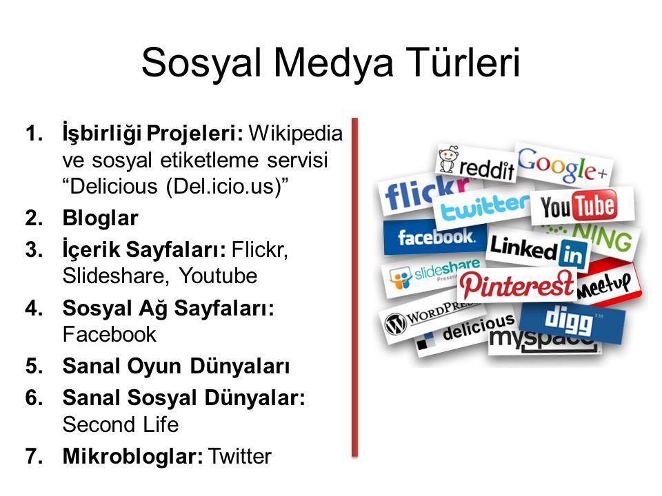 """Sosyal Medya Türleri 1.İşbirliği Projeleri: Wikipedia ve sosyal etiketleme servisi """"Delicious (Del.icio.us)"""" 2.Bloglar 3.İçerik Sayfaları: Flickr, Sli"""