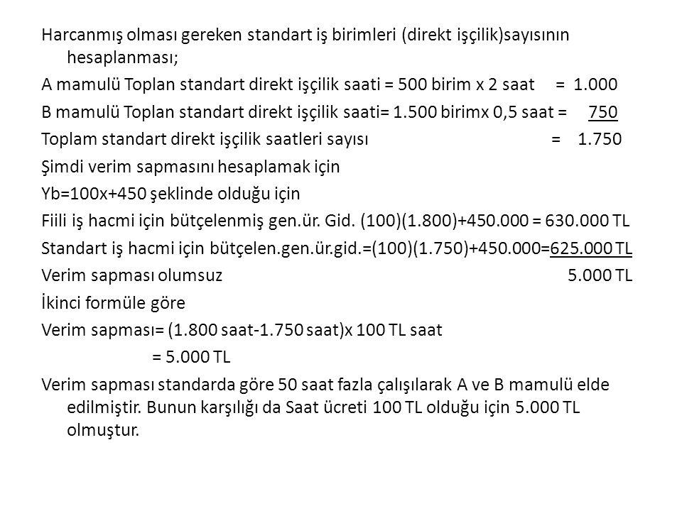 Harcanmış olması gereken standart iş birimleri (direkt işçilik)sayısının hesaplanması; A mamulü Toplan standart direkt işçilik saati = 500 birim x 2 s
