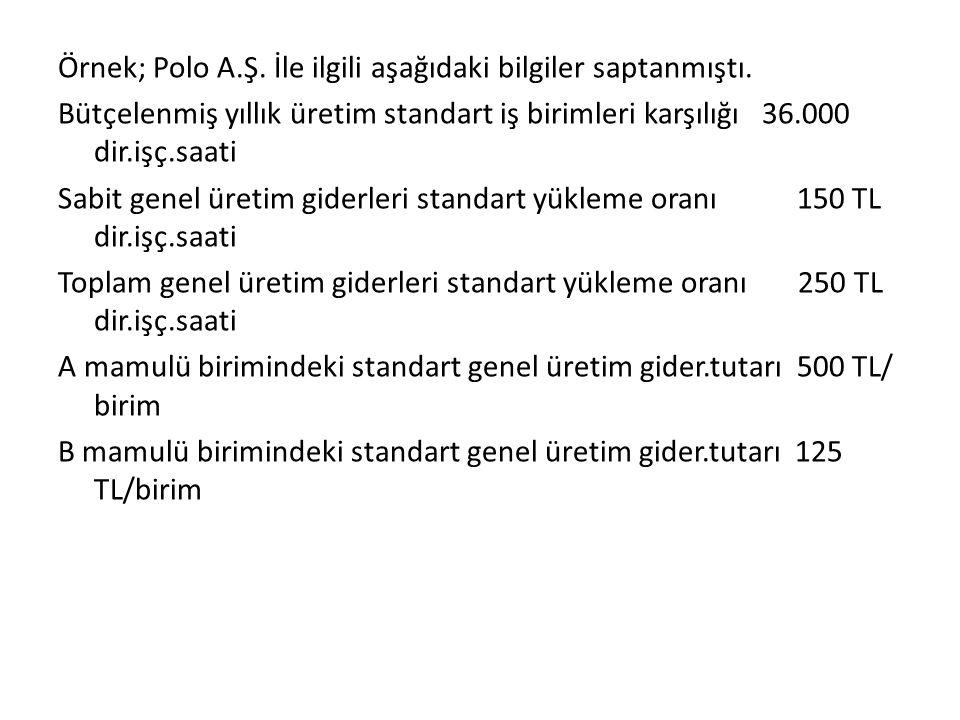 Örnek; Polo A.Ş. İle ilgili aşağıdaki bilgiler saptanmıştı. Bütçelenmiş yıllık üretim standart iş birimleri karşılığı 36.000 dir.işç.saati Sabit genel