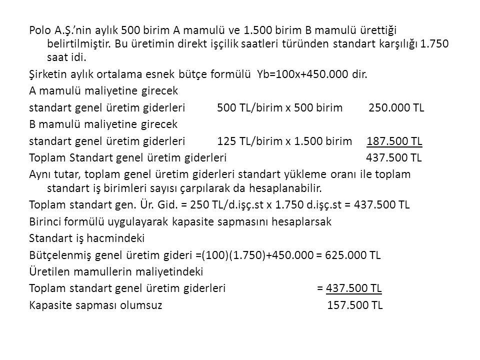 Polo A.Ş.'nin aylık 500 birim A mamulü ve 1.500 birim B mamulü ürettiği belirtilmiştir. Bu üretimin direkt işçilik saatleri türünden standart karşılığ