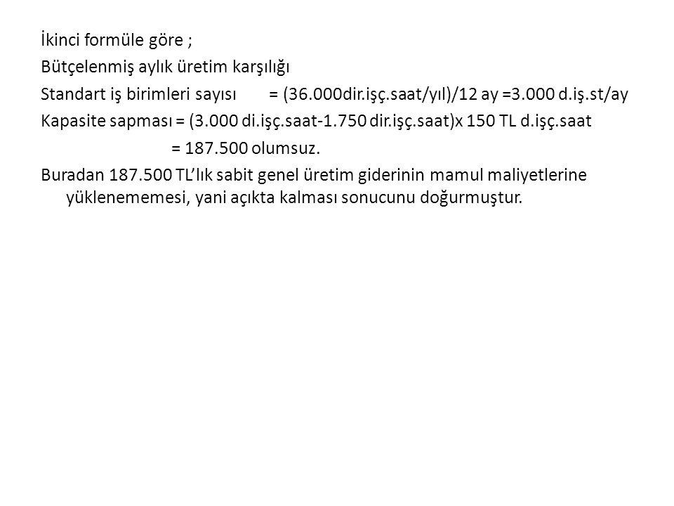 İkinci formüle göre ; Bütçelenmiş aylık üretim karşılığı Standart iş birimleri sayısı = (36.000dir.işç.saat/yıl)/12 ay =3.000 d.iş.st/ay Kapasite sapm