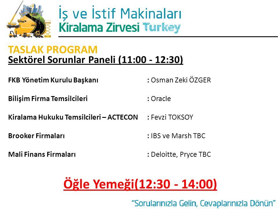 TASLAK PROGRAM İkinci Oturum(14:00 - 18:00) Kiralama ve Ekonomi(14:00 - 14:30) Ekonomist / Moderatör: Cüneyt BAŞARAN (Bloomberg HT) İşte Sağlık ve Güvenlik Paneli(14:30 - 15:30) Çalışma ve Sosyal Güvenlik Bakanlığı: İsmail GERİM – (Genel Müdür Yardımcısı) Bilim Sanayi ve Teknoloji Bakanlığı: Erol FERHAT – (Ürün Güvenliği ve Denetimi Daire Başkanı) Proje Gözetim Mühendislik: Dr.Arif CANAÇIK IPAF – Başkan Yardımcısı: Tim WHITEMAN(CEO) Panelist / Moderatör : Birol VURAL