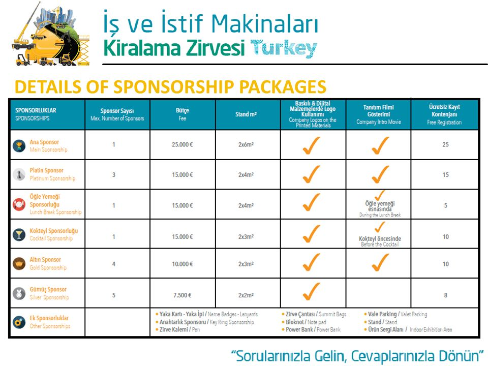 DETAILS OF SPONSORSHIP PACKAGES