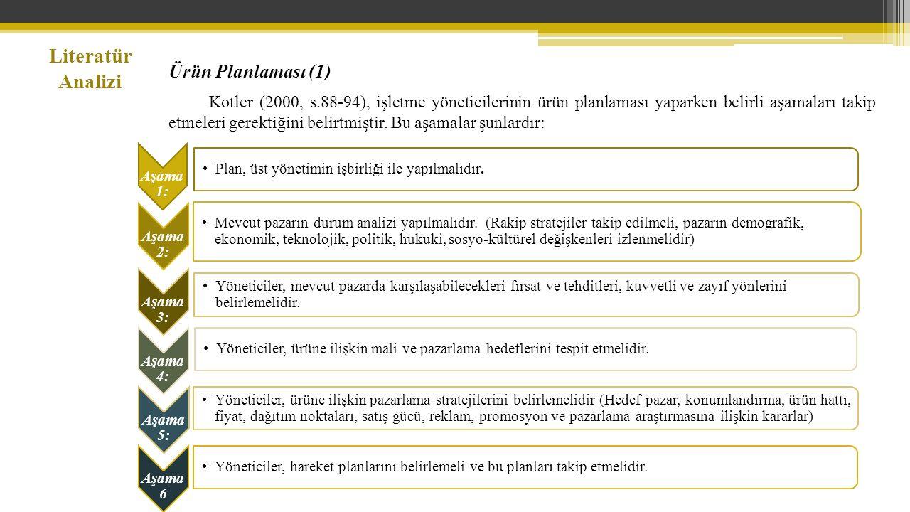 Literatür Analizi Ürün Planlaması (1) Kotler (2000, s.88-94), işletme yöneticilerinin ürün planlaması yaparken belirli aşamaları takip etmeleri gerektiğini belirtmiştir.