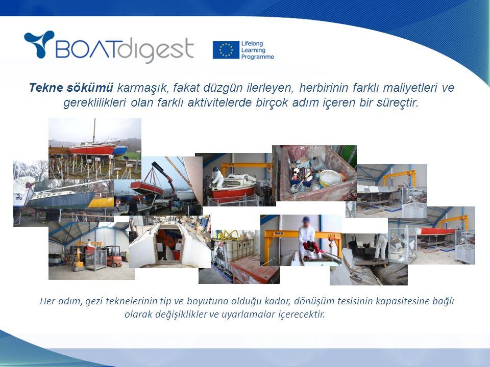Tekne sökümü karmaşık, fakat düzgün ilerleyen, herbirinin farklı maliyetleri ve gereklilikleri olan farklı aktivitelerde birçok adım içeren bir süreçt