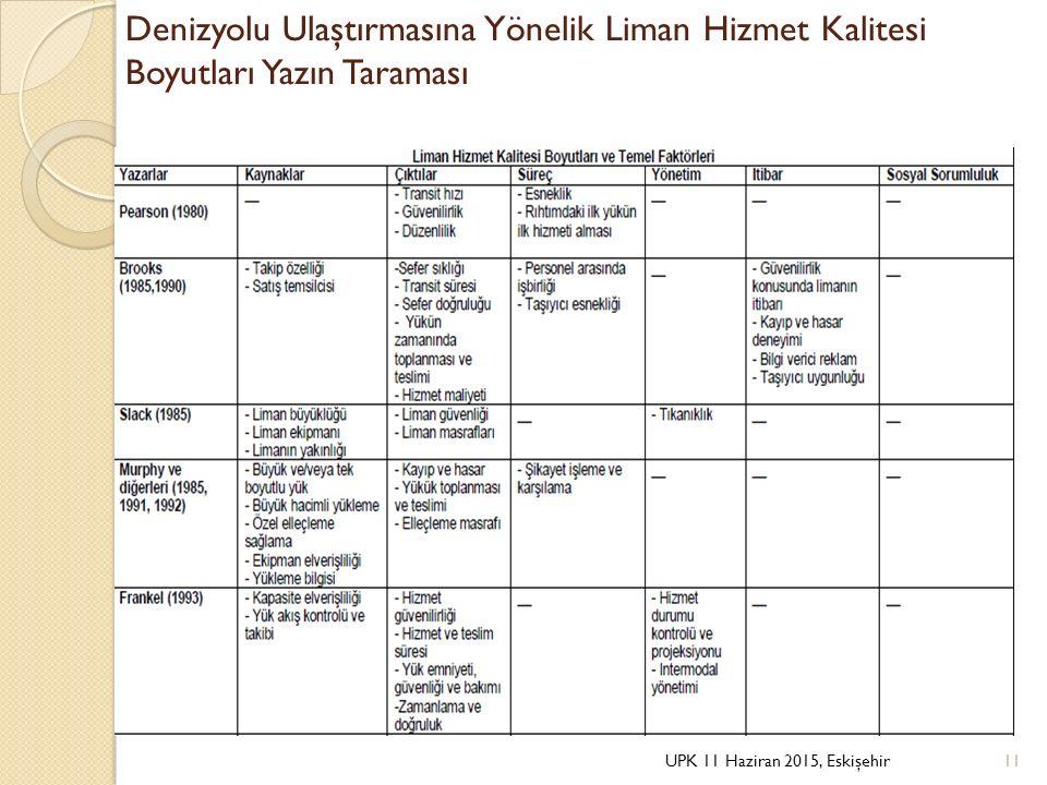 Denizyolu Ulaştırmasına Yönelik Liman Hizmet Kalitesi Boyutları Yazın Taraması UPK 11 Haziran 2015, Eskişehir11
