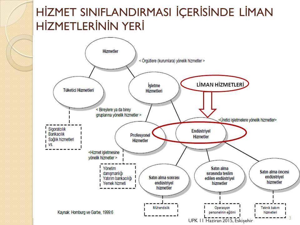 ARAŞTIRMANIN MODEL İ UPK 11 Haziran 2015, Eskişehir14