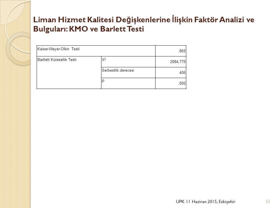 Liman Hizmet Kalitesi De ğ işkenlerine İ lişkin Faktör Analizi ve Bulguları: KMO ve Barlett Testi Kaiser-Meyer-Olkin Testi,865 Bartlett Küresellik Tes