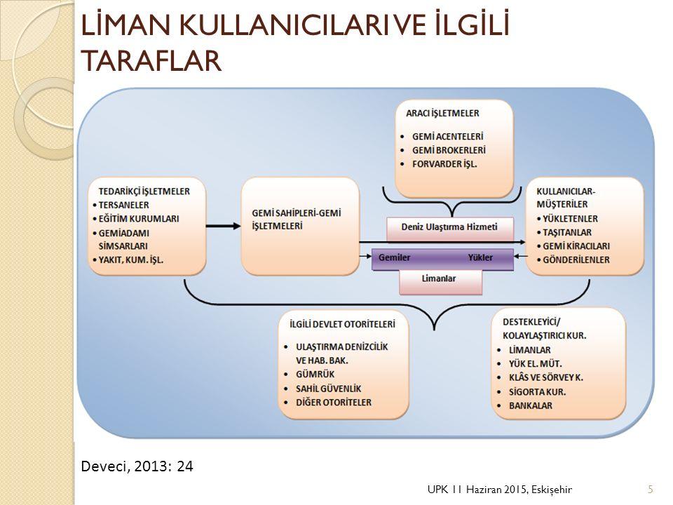 L İ MAN KULLANICILARI VE İ LG İ L İ TARAFLAR Deveci, 2013: 24 UPK 11 Haziran 2015, Eskişehir5