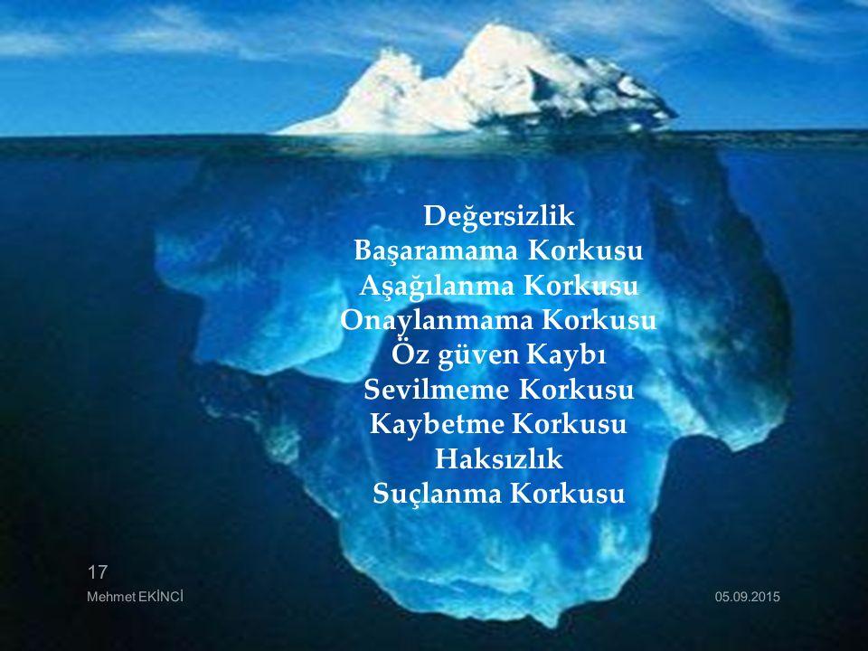 Değersizlik Başaramama Korkusu Aşağılanma Korkusu Onaylanmama Korkusu Öz güven Kaybı Sevilmeme Korkusu Kaybetme Korkusu Haksızlık Suçlanma Korkusu 05.09.2015 17 Mehmet EKİNCİ