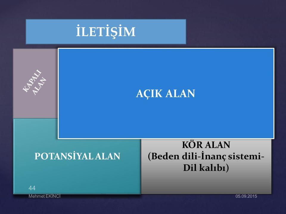 {{ İLETİŞİM İLETİŞİM KAPALI ALAN AÇIK ALAN POTANSİYAL ALAN KÖR ALAN (Beden dili-İnanç sistemi- Dil kalıbı) AÇIK ALAN KAPALI ALAN 44 Mehmet EKİNCİ İLETİŞİM 05.09.2015