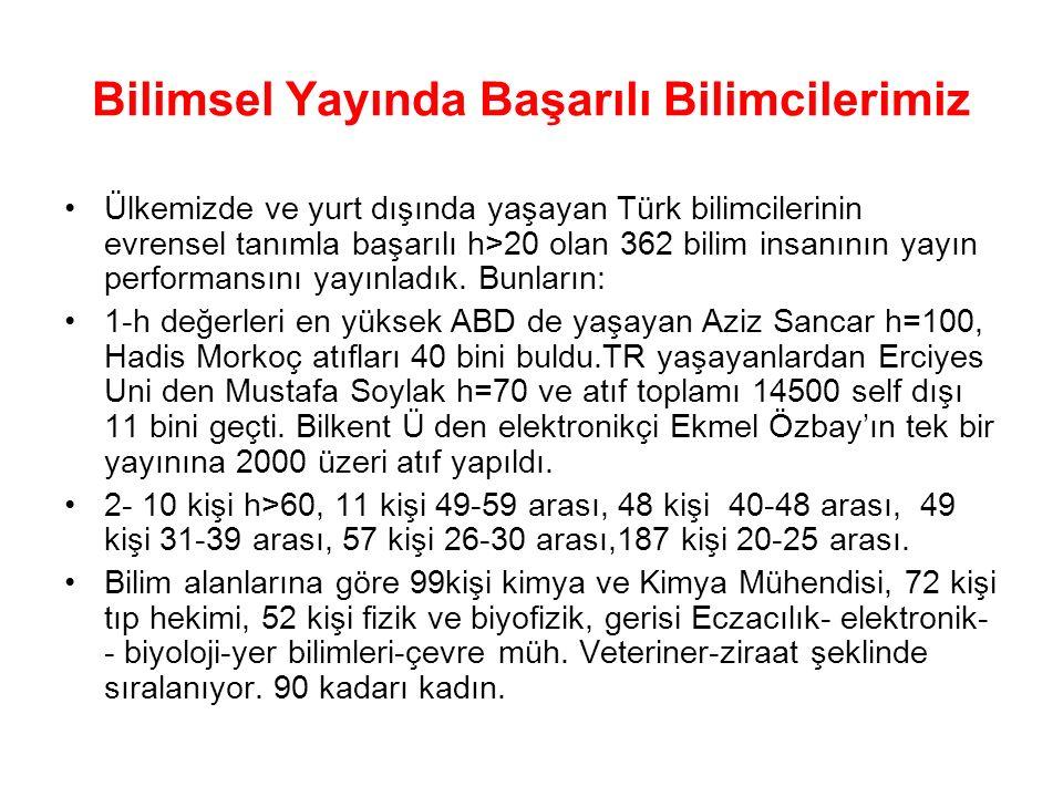Bilimsel Yayında Başarılı Bilimcilerimiz Ülkemizde ve yurt dışında yaşayan Türk bilimcilerinin evrensel tanımla başarılı h>20 olan 362 bilim insanının