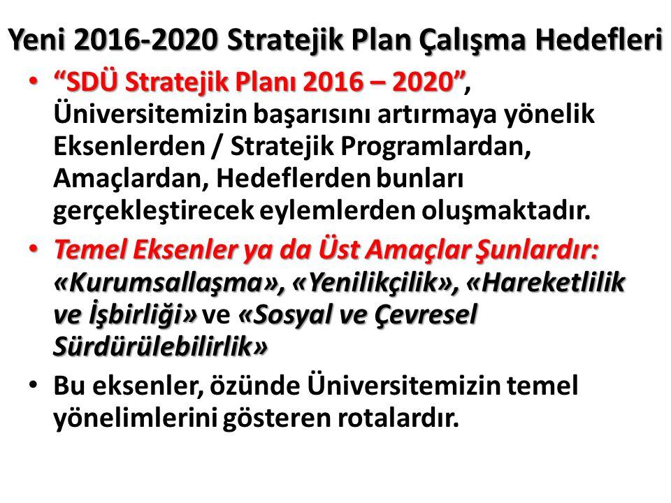 """Yeni 2016-2020 Stratejik Plan Çalışma Hedefleri """"SDÜ Stratejik Planı 2016 – 2020"""" """"SDÜ Stratejik Planı 2016 – 2020"""", Üniversitemizin başarısını artırm"""