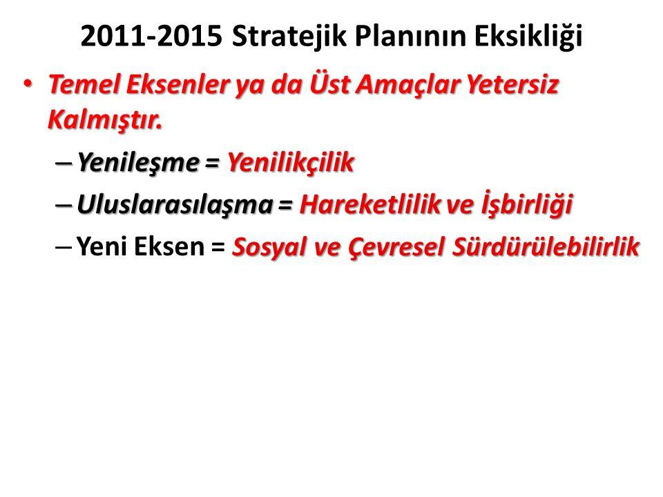 2011-2015 Stratejik Planının Eksikliği Temel Eksenler ya da Üst Amaçlar Yetersiz Kalmıştır. Temel Eksenler ya da Üst Amaçlar Yetersiz Kalmıştır. – Yen