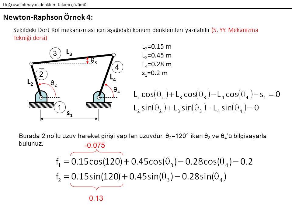 Doğrusal olmayan denklem takımı çözümü: Newton-Raphson Örnek 4: Şekildeki Dört Kol mekanizması için aşağıdaki konum denklemleri yazılabilir (5.
