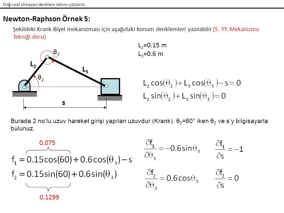 Doğrusal olmayan denklem takımı çözümü: Newton-Raphson Örnek 5: Şekildeki Krank-Biyel mekanizması için aşağıdaki konum denklemleri yazılabilir (5. YY.