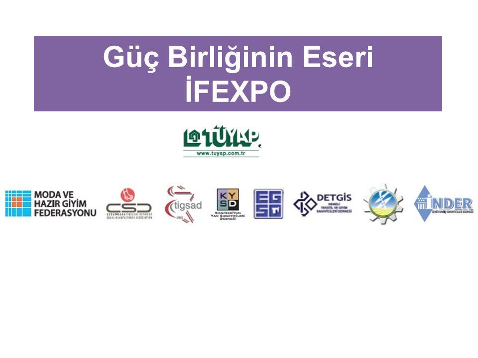 2012 -2015 İFEXPO Katılımcı Sayısında % 246 artış