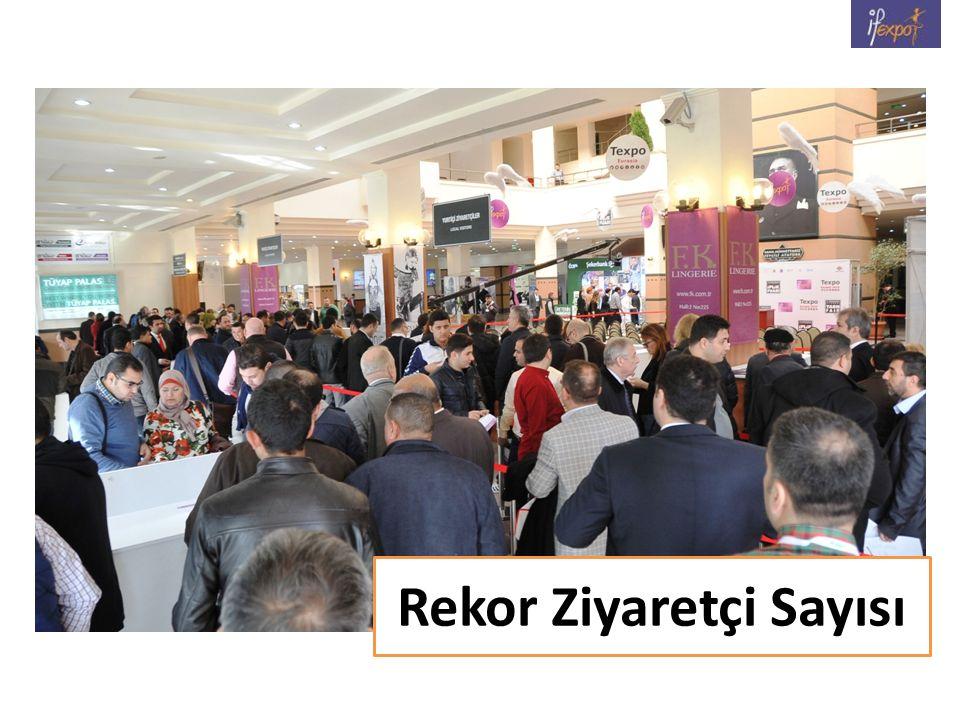 İFEXPO 2015 KATILIMCI ANALİZİ